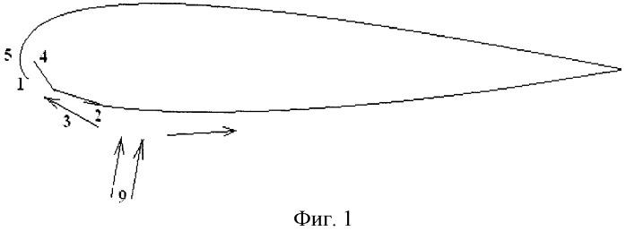 Крыло из гибкого материала, устойчивое к сложениям