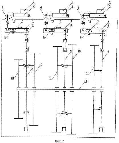 Система автоматизированного переключения передач в механической ступенчатой коробке передач