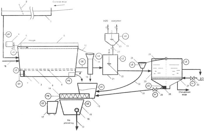 Автоматизированная система предварительной очистки сточных вод рыбообрабатывающего предприятия