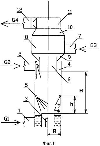 Многофункциональный аппарат со встречными закрученными потоками