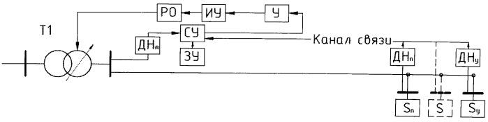 Способ автоматического регулирования напряжения на электрической подстанции