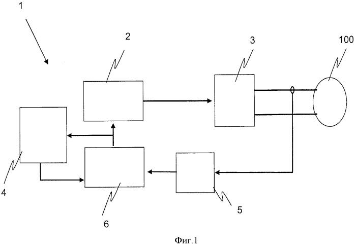 Способ обнаружения отказа в импульсном источнике тока и соответствующий источник электропитания