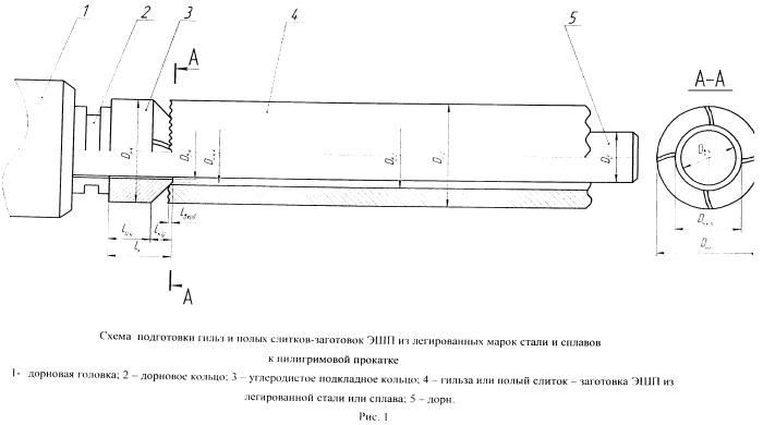Способ подготовки слитков-заготовок электрошлакового переплава из легированных марок стали и сплавов к пилигримовой прокатке труб