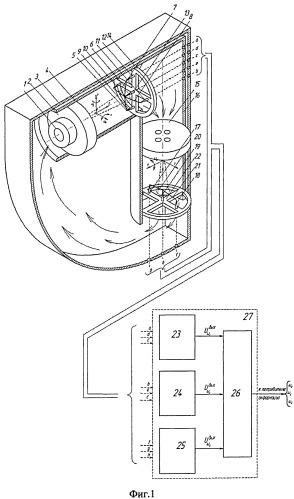 Трехкомпонентный струйный датчик угловой скорости