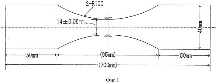 Высокопрочный холоднокатаный стальной лист с превосходным сопротивлением усталости и способ его изготовления