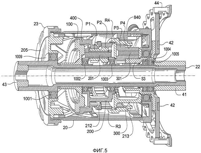 Устройство планетарной коробки передач велосипеда