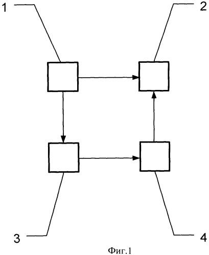 Система управления подвесного агрегата заправки