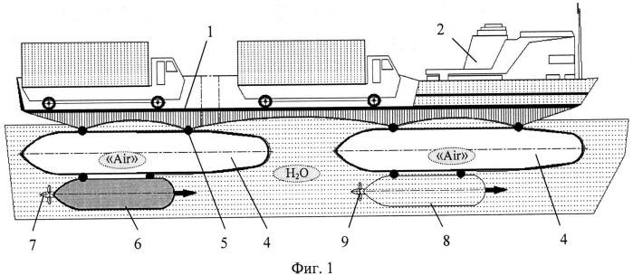Способ формирования надводного транспорта для перевозки грузов (вариант русской логики - версия 4)