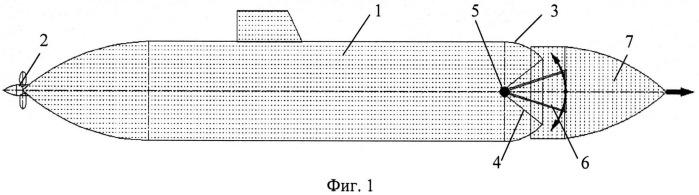 Способ повышения маневренности подводной лодки (вариант русской логики - версия 4)