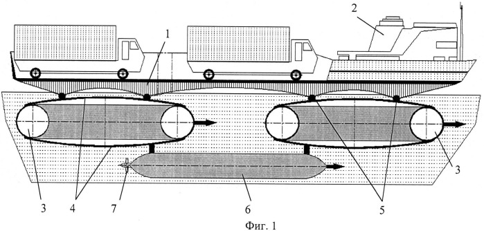 Способ формирования надводного транспорта для перевозки грузов (вариант русской логики - версия 7)