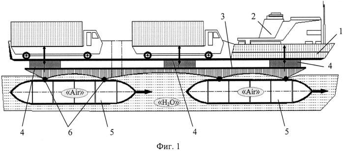 Способ формирования надводного транспорта для перевозки грузов (вариант русской логики - версия 9)