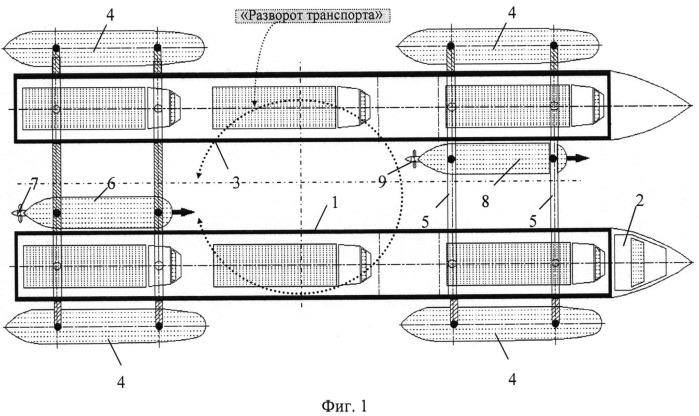 Способ формирования надводного транспорта для перевозки грузов (вариант русской логики - версия 3)