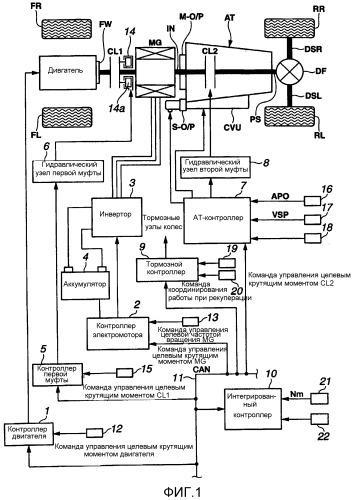 Система и способ управления для гибридного транспортного средства