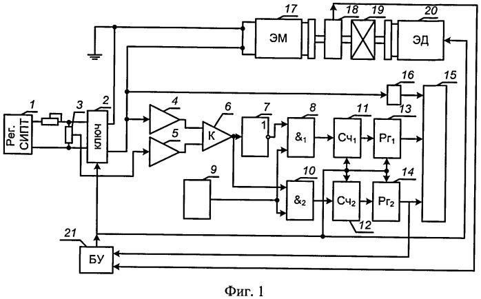 Устройство контроля переходного сопротивления контактного узла электрической машины