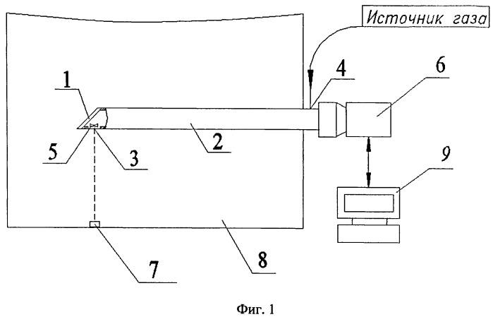 Телевизионный эндоскоп