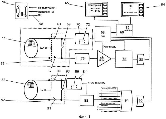 Устройство и способ измерения индукционным методом