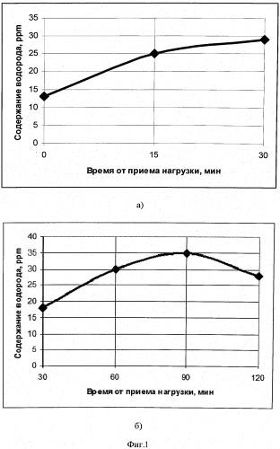 Способ неинвазивной диагностики непереносимости лактозы