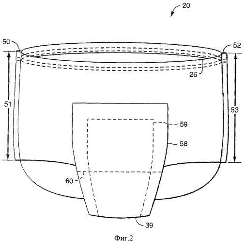 Способ изготовления одноразовых впитывающих предметов одежды с использованием панелей корпуса из многослойной эластомерной пленки