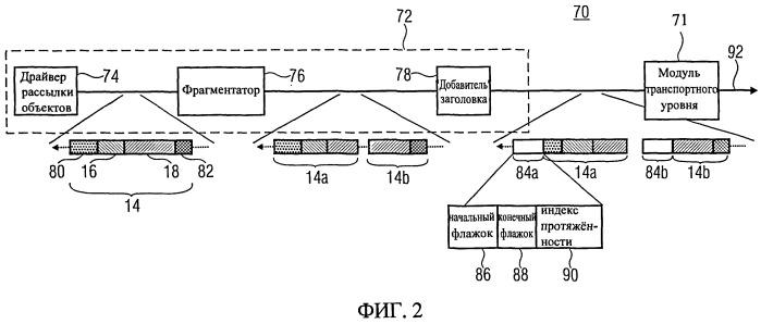 Схема передачи данных с текстовой информацией