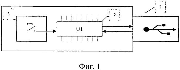 Способ обезвреживания вредоносных программ, блокирующих работу пк, с использованием отдельного устройства для активации пользователем процедуры противодействия вредоносному программному обеспечению