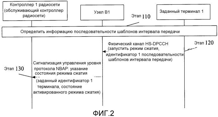 Способ, система и узел в для указания информации состояния