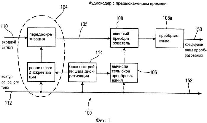 Декодер звукового сигнала, кодер звукового сигнала, представление кодированного многоканального звукового сигнала, способы и програмное обеспечение