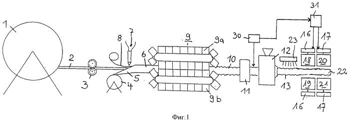 Способ изготовления трубопровода с теплоизоляцией, трубопровод и установка для изготовления трубопровода