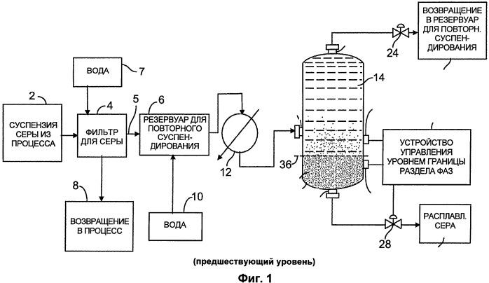 Трехфазная установка и способ для отделения серы с управлением границей раздела фаз