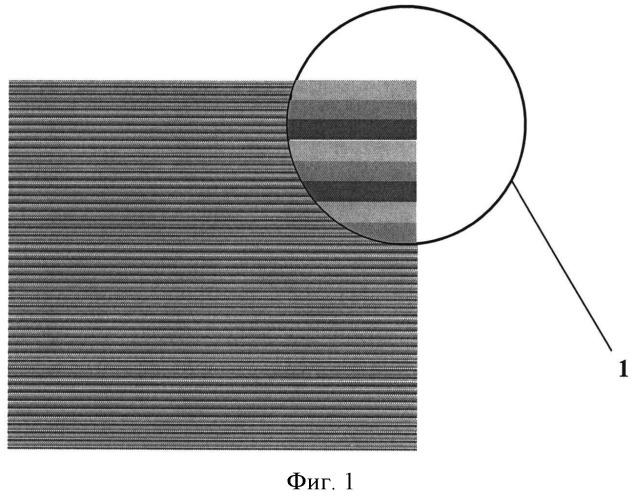 Многослойная защищенная композиция (варианты) и изделие из такой композиции