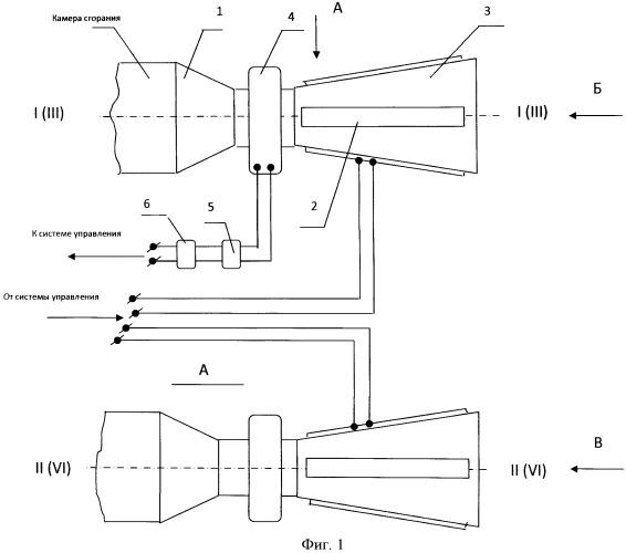 Устройство управления вектором тяги реактивного двигателя