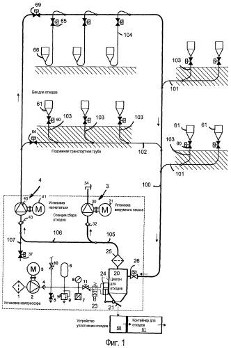 Способ, применяемый в пневматической системе транспортировки материала и пневматическая система транспортировки материала
