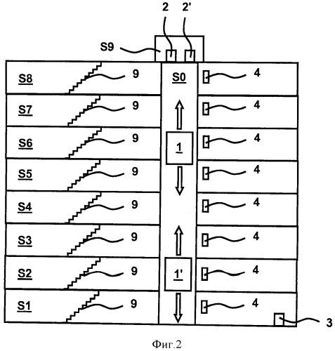Способ управления системой подъёмного оборудования