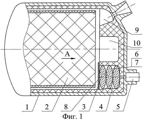 Способ воспламенения заряда твердого топлива и ракетный двигатель твердого топлива для его реализации