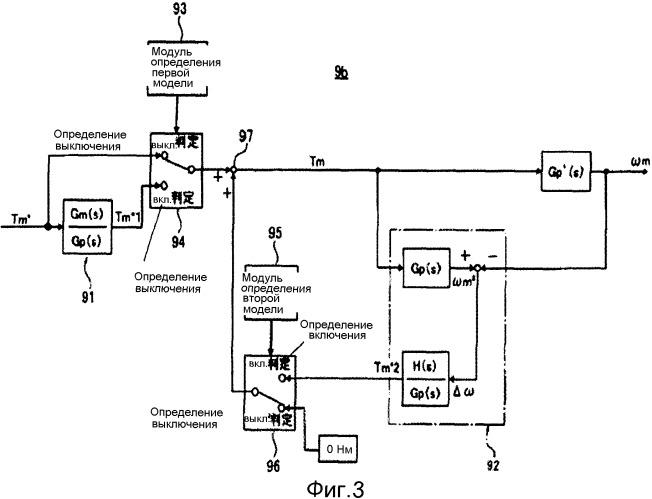 Система управления подавлением вибрации для электроприводного транспортного средства и способ подавления вибрации для него