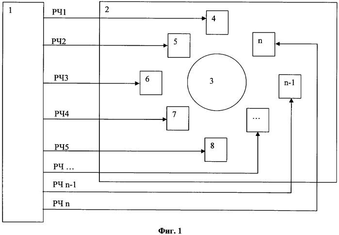 Способ формирования пространственного навигационного поля с распределенными источниками навигационных сигналов