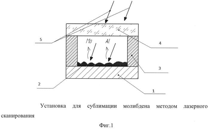 Способ сублимационной очистки соли молибдена-99 методом лазерного сканирования и устройство для его осуществления