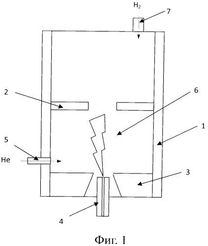 Способ получения порошков гидрида магния в плазме высокочастотной дуги