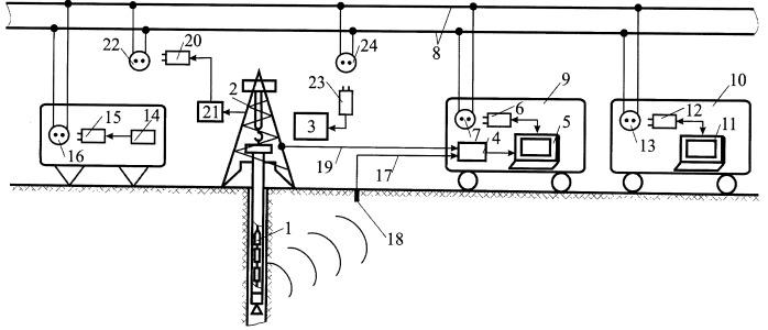 Способ наземного приема-передачи информации в процессе бурения и устройство для его реализации