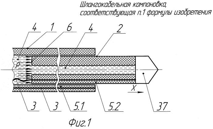 Устройство и способ доставки геофизических приборов в горизонтальные скважины