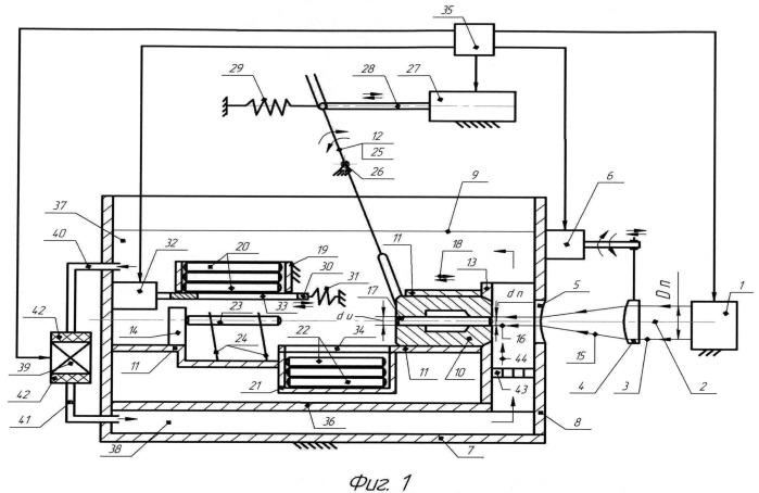 Стенд лазерной закалки опорной поверхности игл вращения высокоскоростных центрифуг