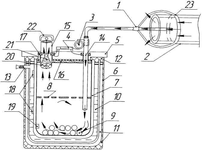 Способ отбора проб высокотемпературных газов и устройство для его реализации