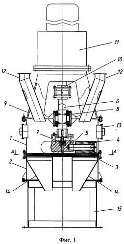 Прессовой гранулятор с плоской матрицей