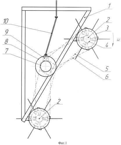 Роторное устройство для скашивания и измельчения ботвы овощных культур