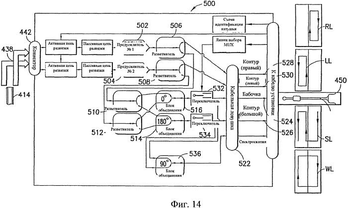Многоканальные эндоректальные катушки и интерфейсные устройства для них