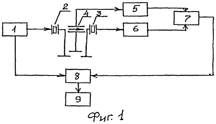 Способ лабораторного контроля влажности волокон в массе
