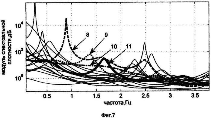Способ внутриимпульсной модуляции-демодуляции с прямым расширением спектра