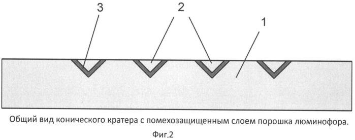 Ударно-точечный способ прямого нанесения помехозащищенных символьных меток и устройство для их считывания и декодирования