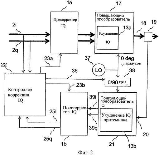 Канал передачи, способ для его управления, контроллер, устройство радиосвязи, цепь коррекции и машиночитаемый носитель