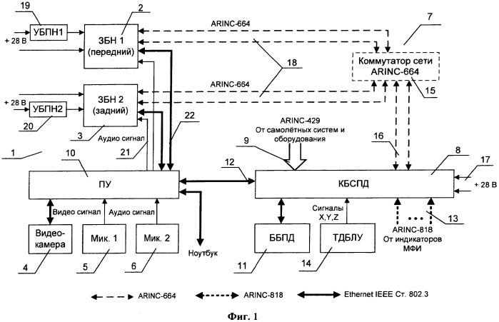 Интегрированная система сбора, контроля, обработки и регистрации полетной информации