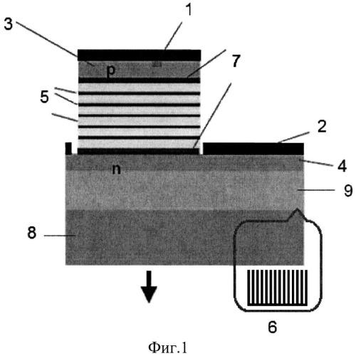 Ультрафиолетовый светодиод на нитридных гетероструктурах